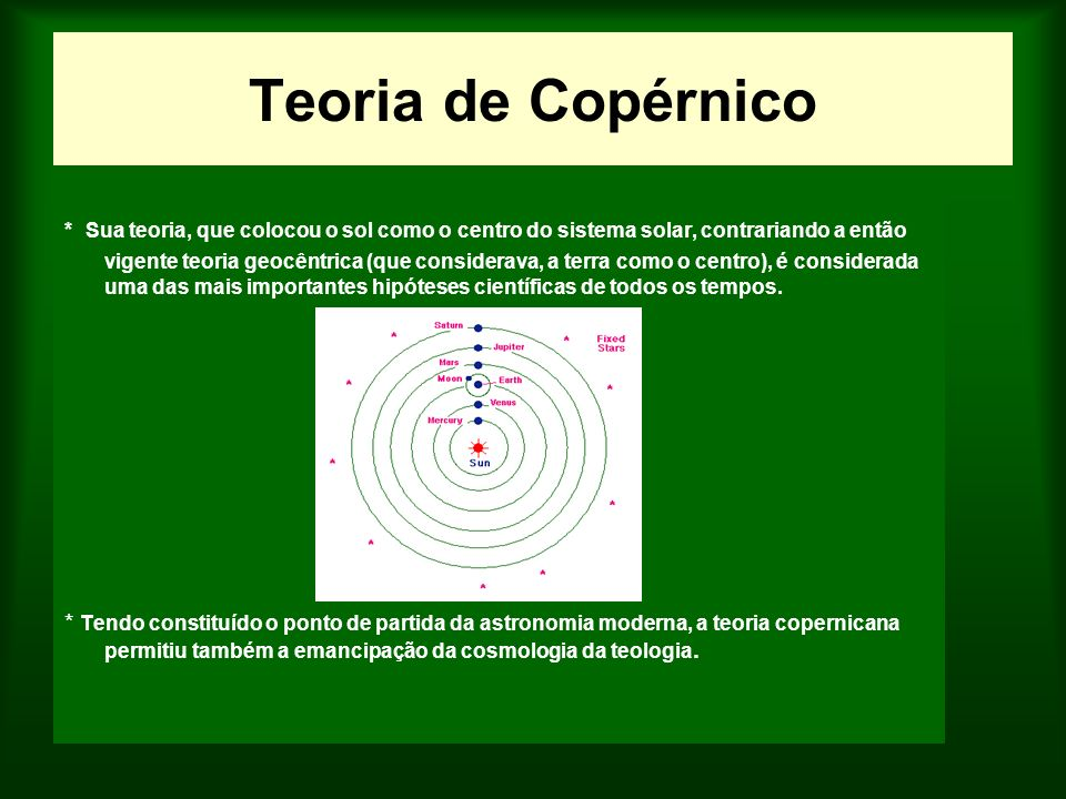Teoria de Copérnico