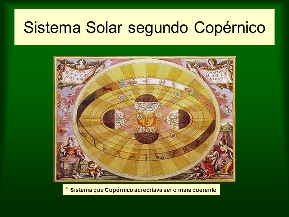 Sistema Solar segundo Copérnico