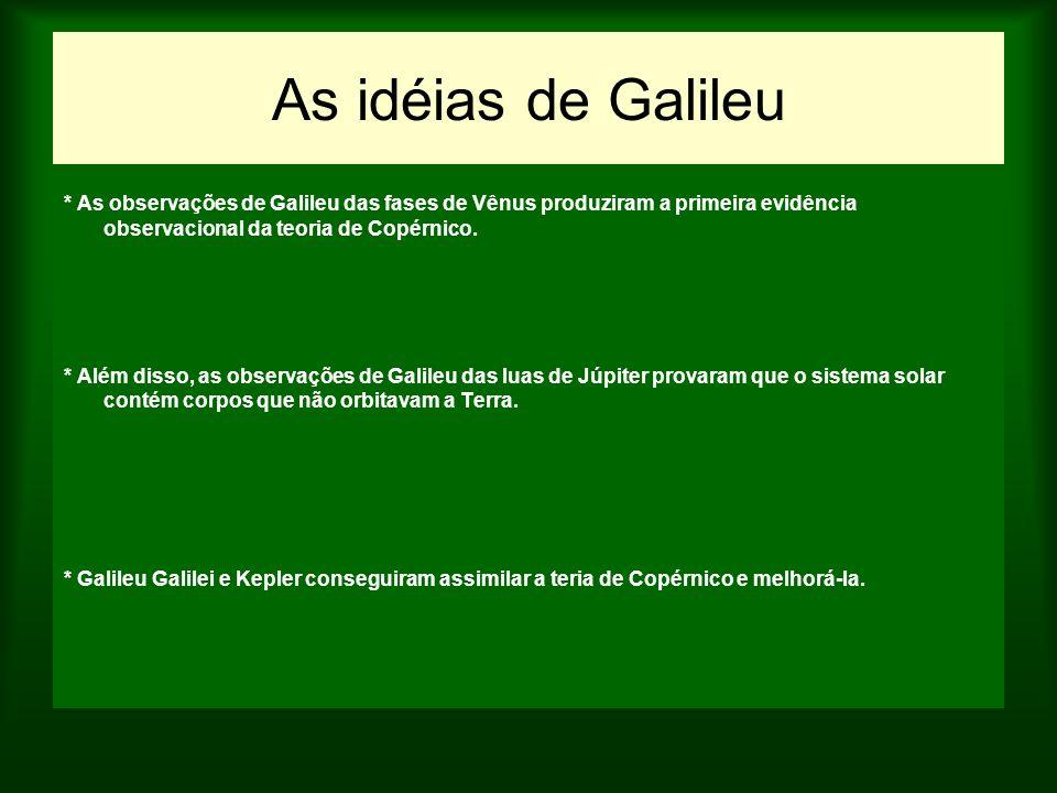 As idéias de Galileu * As observações de Galileu das fases de Vênus produziram a primeira evidência observacional da teoria de Copérnico.