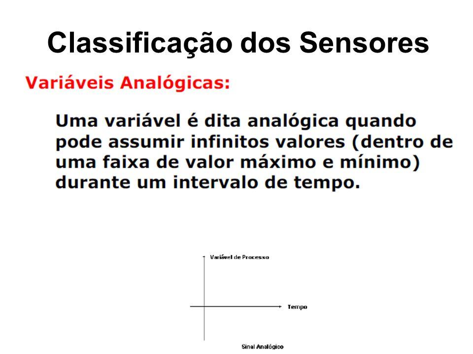 Classificação dos Sensores