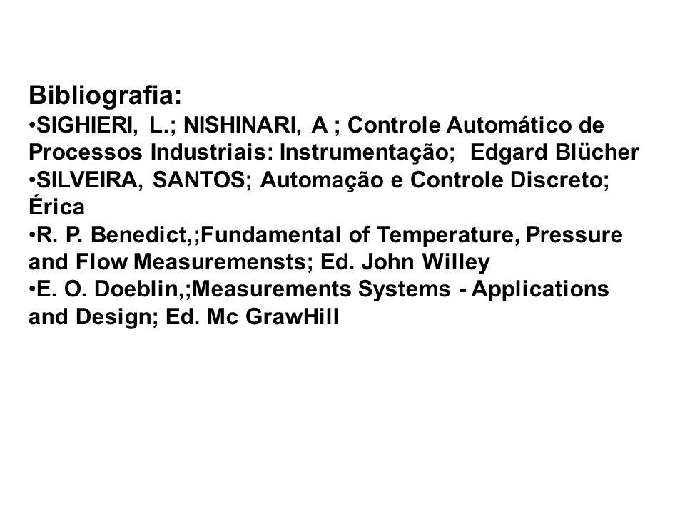Bibliografia: SIGHIERI, L.; NISHINARI, A ; Controle Automático de Processos Industriais: Instrumentação; Edgard Blücher.