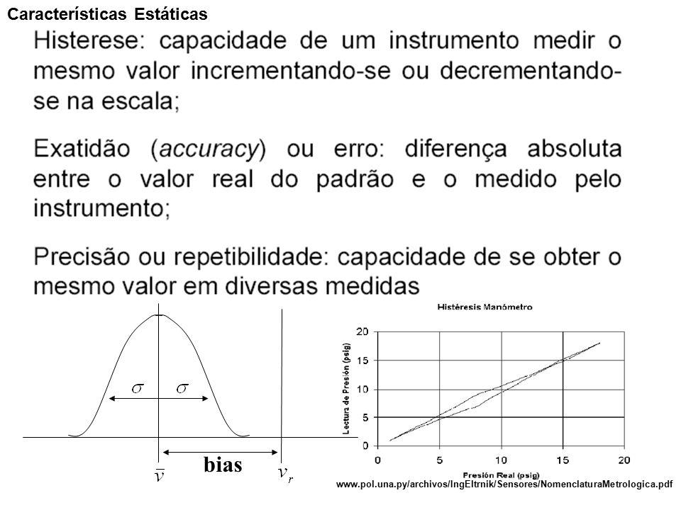 bias Características Estáticas