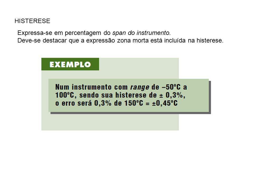 HISTERESE Expressa-se em percentagem do span do instrumento.