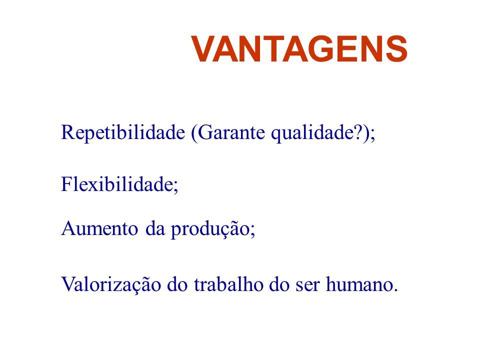 VANTAGENS Repetibilidade (Garante qualidade ); Flexibilidade;