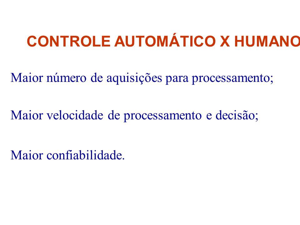 CONTROLE AUTOMÁTICO X HUMANO