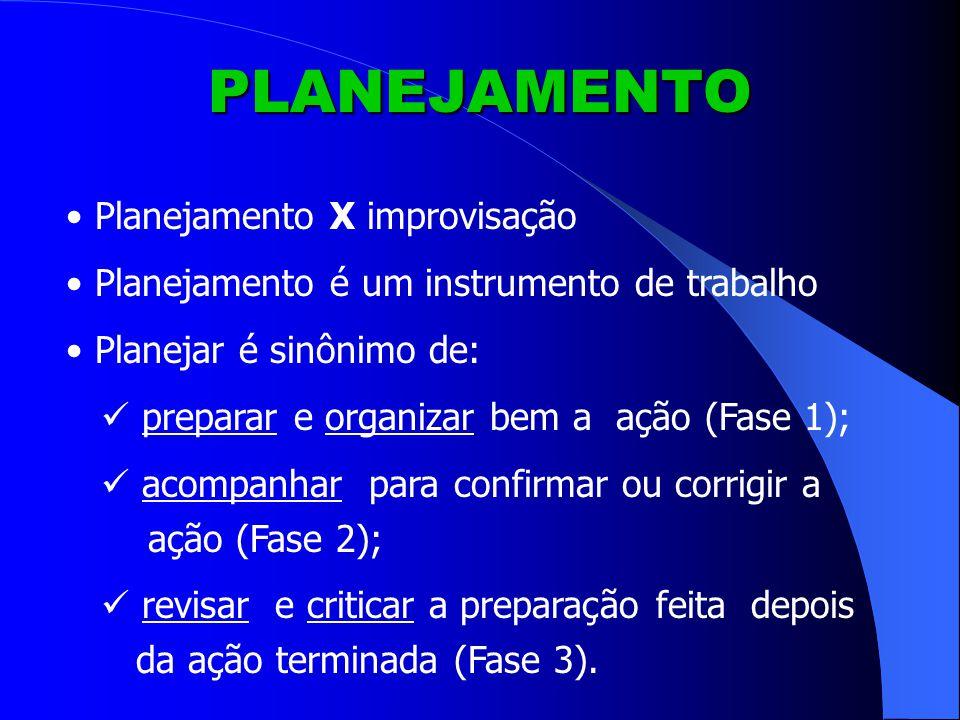 PLANEJAMENTO Planejamento X improvisação