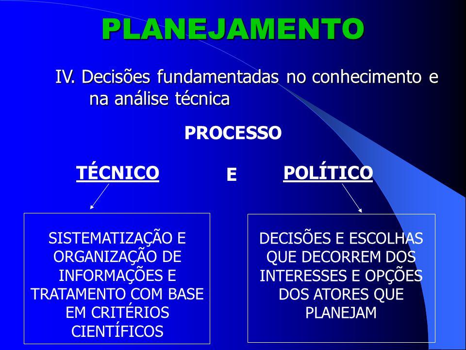 PLANEJAMENTO IV. Decisões fundamentadas no conhecimento e na análise técnica. PROCESSO. TÉCNICO. E.