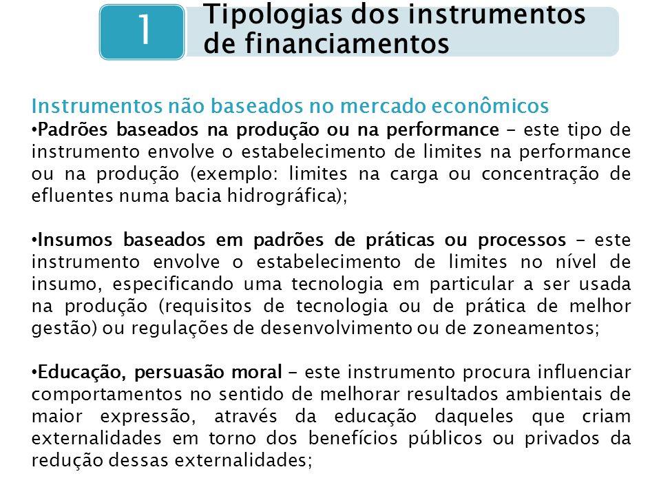 1 Tipologias dos instrumentos de financiamentos