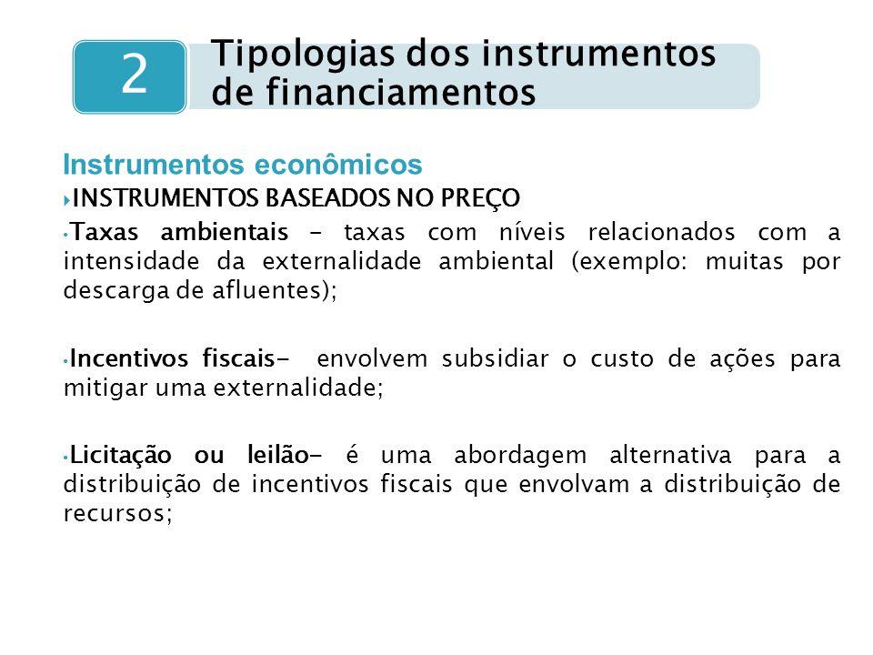 2 Tipologias dos instrumentos de financiamentos