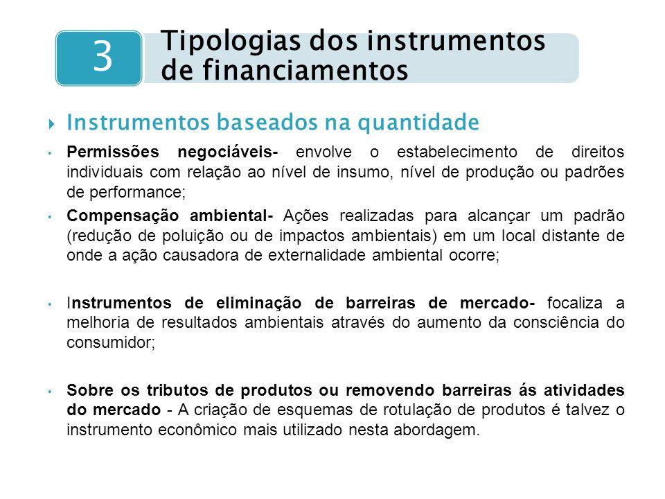 3 Tipologias dos instrumentos de financiamentos