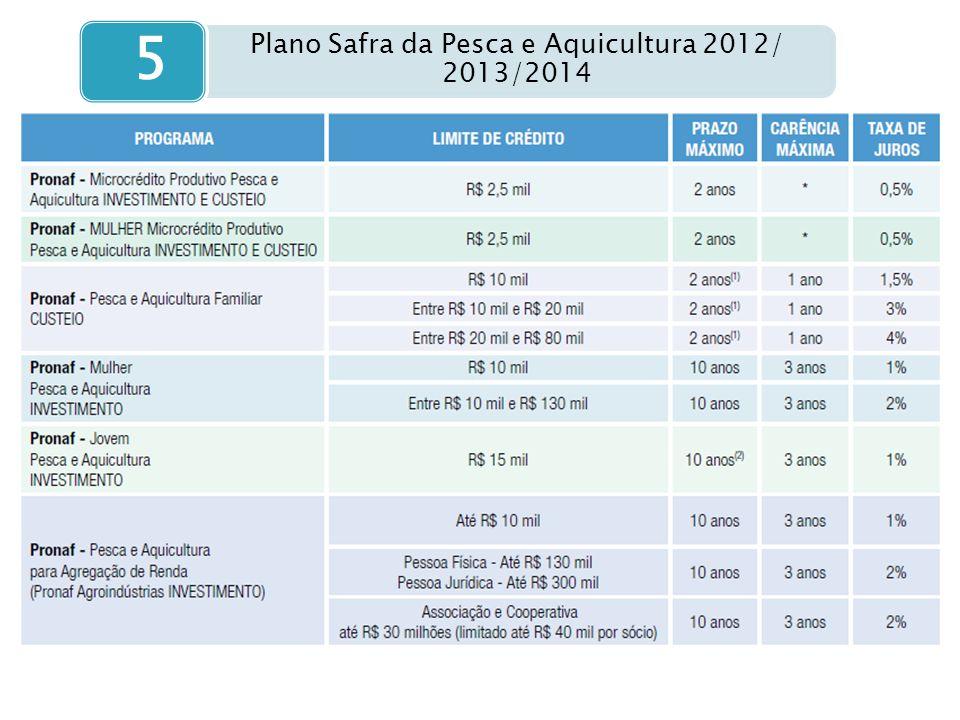 Plano Safra da Pesca e Aquicultura 2012/ 2013/2014