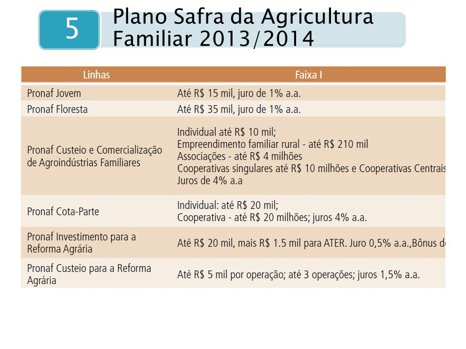 5 Plano Safra da Agricultura Familiar 2013/2014
