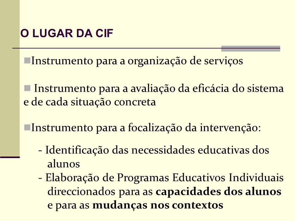 O LUGAR DA CIF Instrumento para a organização de serviços. Instrumento para a avaliação da eficácia do sistema e de cada situação concreta.