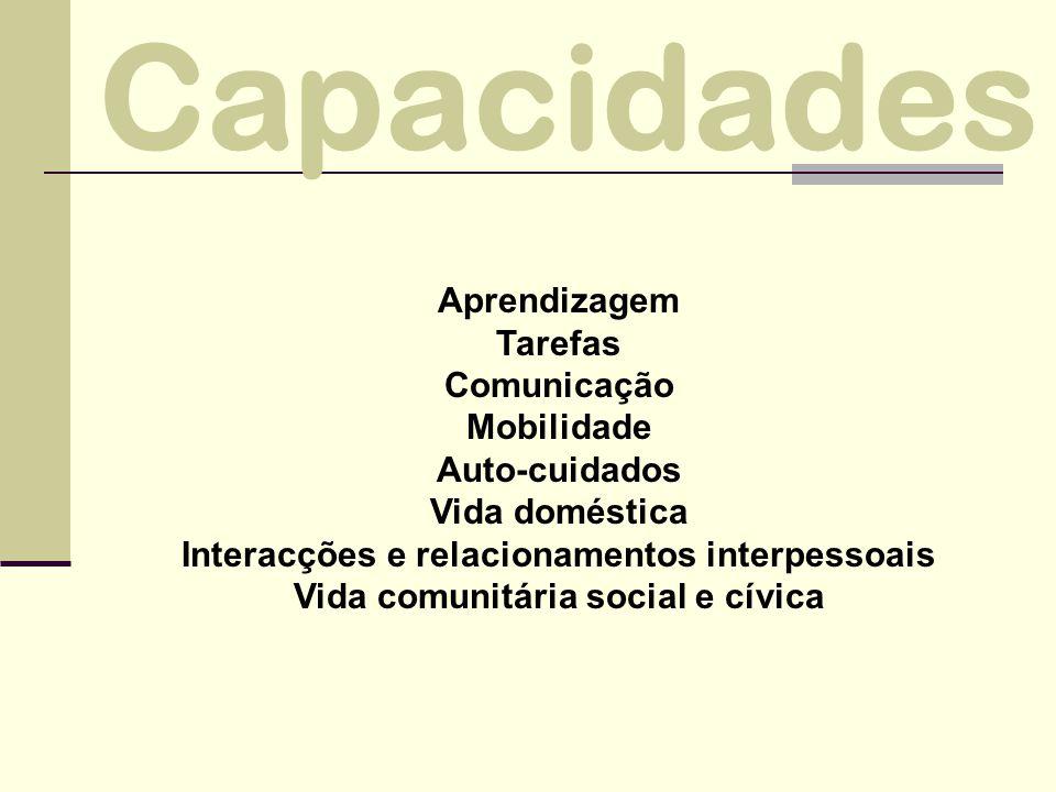 Capacidades Aprendizagem Tarefas Comunicação Mobilidade Auto-cuidados