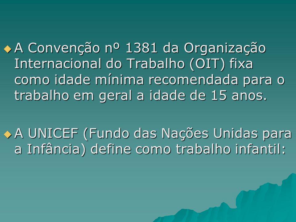 A Convenção nº 1381 da Organização Internacional do Trabalho (OIT) fixa como idade mínima recomendada para o trabalho em geral a idade de 15 anos.