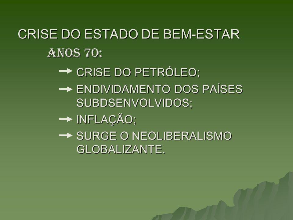 CRISE DO ESTADO DE BEM-ESTAR ANOS 70: CRISE DO PETRÓLEO;