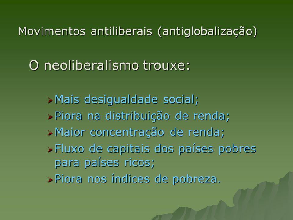 Movimentos antiliberais (antiglobalização)