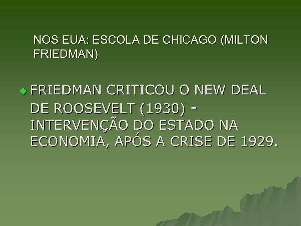 NOS EUA: ESCOLA DE CHICAGO (MILTON FRIEDMAN)