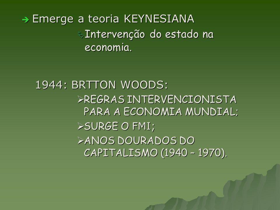 Emerge a teoria KEYNESIANA Intervenção do estado na economia.