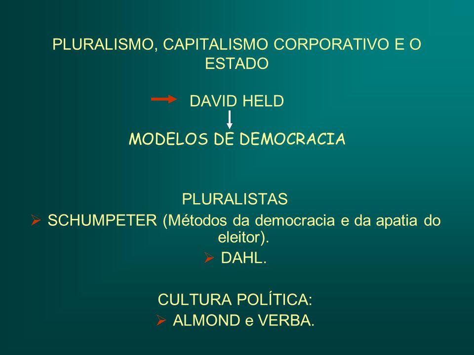 SCHUMPETER (Métodos da democracia e da apatia do eleitor).