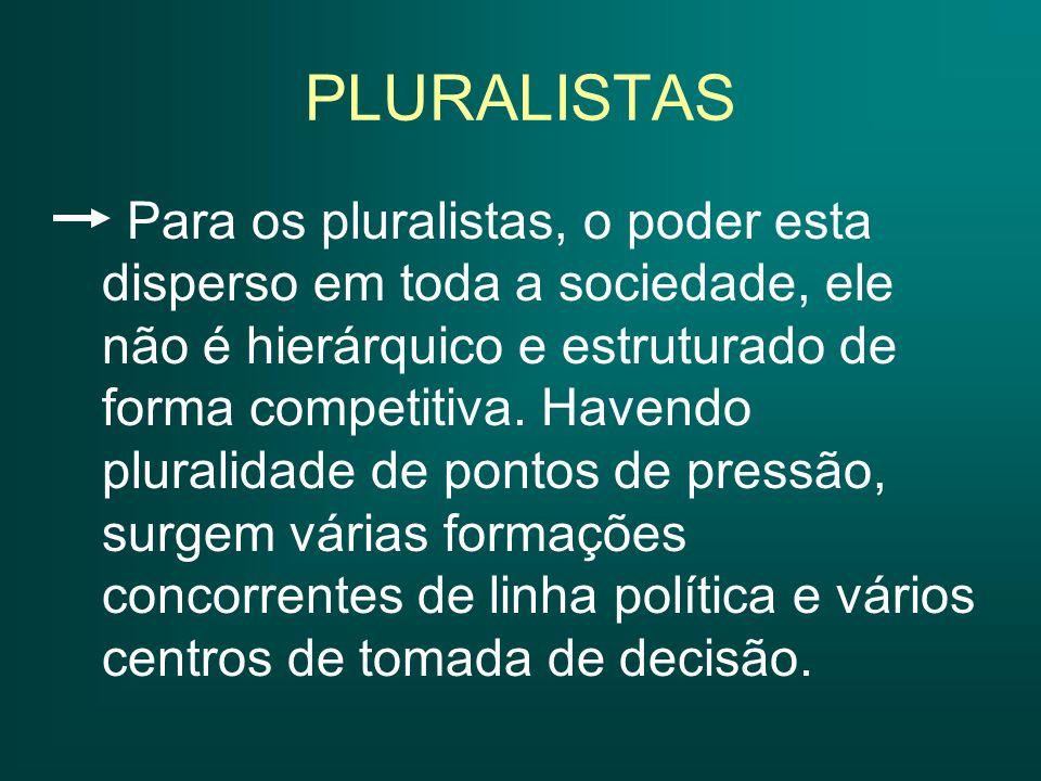 PLURALISTAS