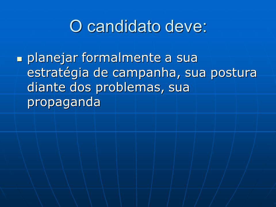 O candidato deve: planejar formalmente a sua estratégia de campanha, sua postura diante dos problemas, sua propaganda.