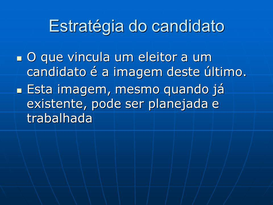 Estratégia do candidato