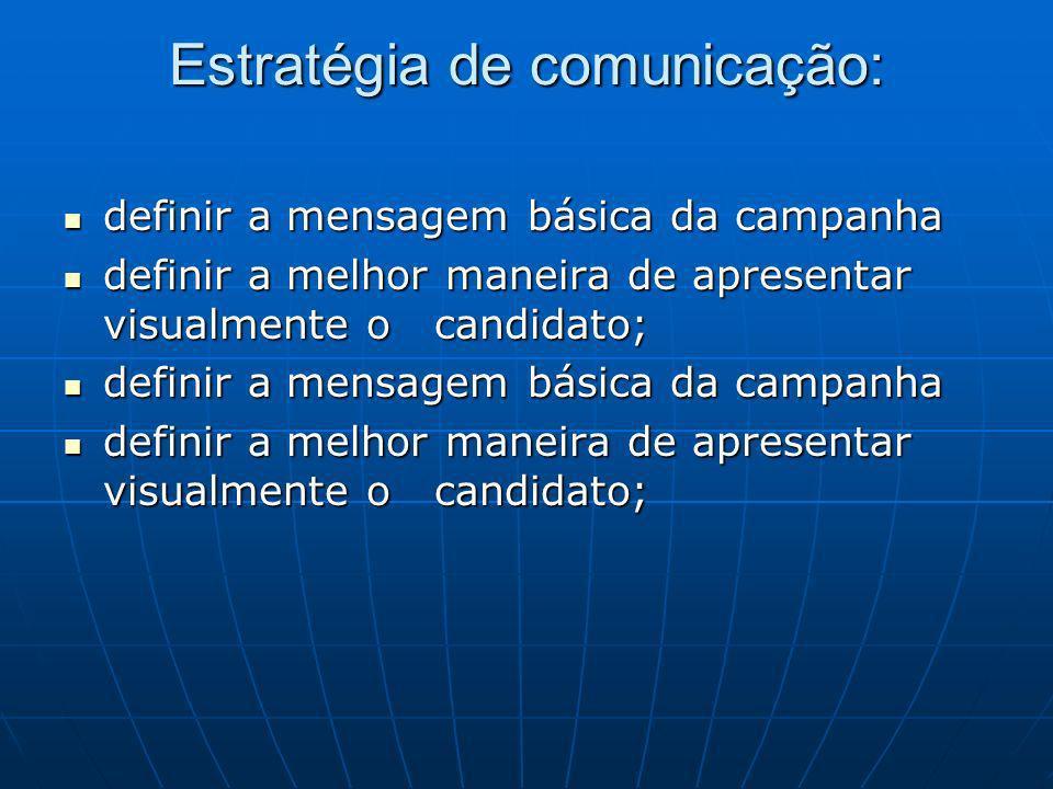 Estratégia de comunicação: