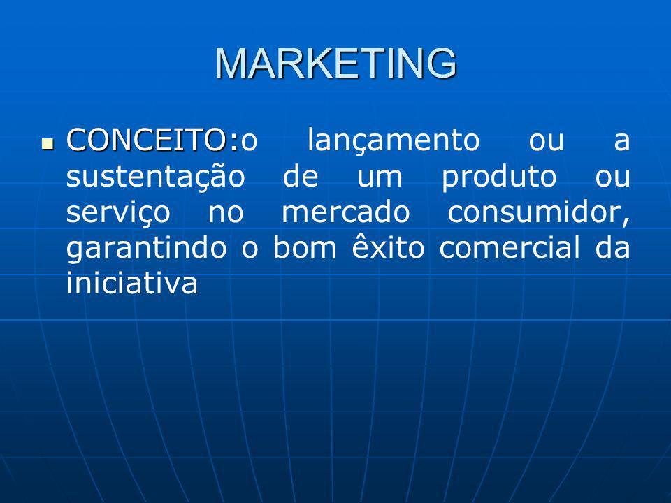 MARKETING CONCEITO:o lançamento ou a sustentação de um produto ou serviço no mercado consumidor, garantindo o bom êxito comercial da iniciativa.