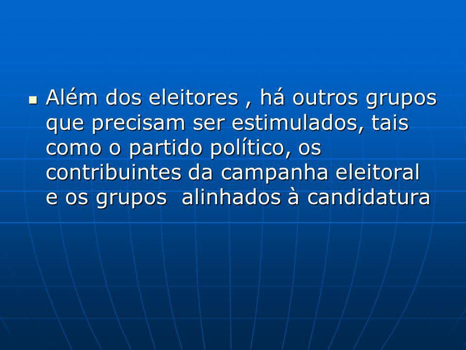 Além dos eleitores , há outros grupos que precisam ser estimulados, tais como o partido político, os contribuintes da campanha eleitoral e os grupos alinhados à candidatura