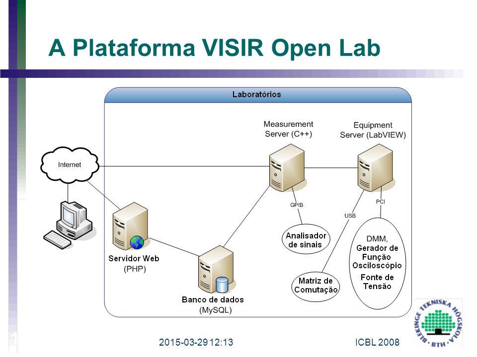 A Plataforma VISIR Open Lab