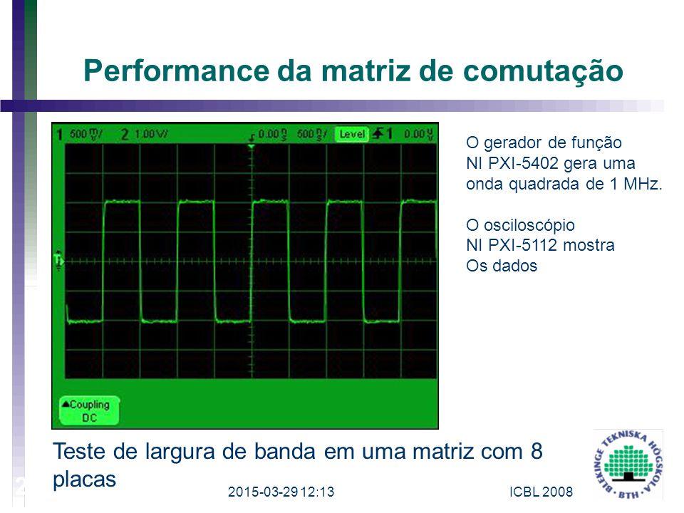 Performance da matriz de comutação