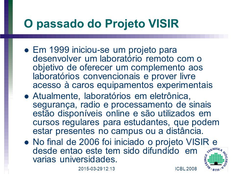 O passado do Projeto VISIR