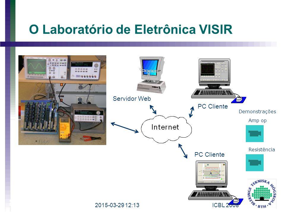 O Laboratório de Eletrônica VISIR