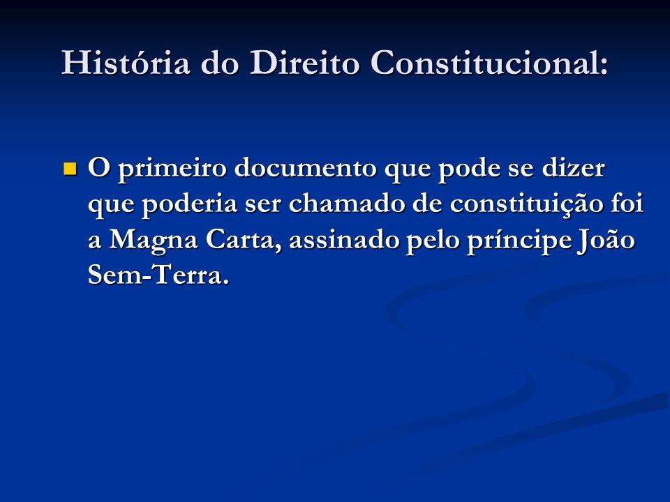 História do Direito Constitucional: