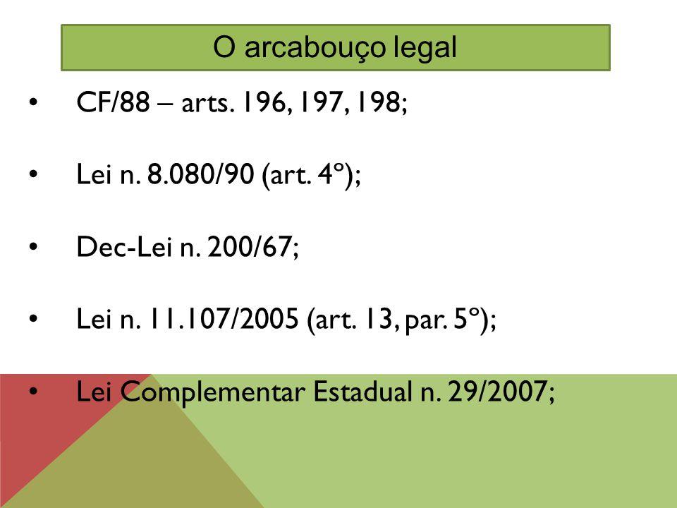 Lei Complementar Estadual n. 29/2007;