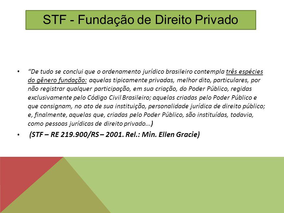 STF - Fundação de Direito Privado