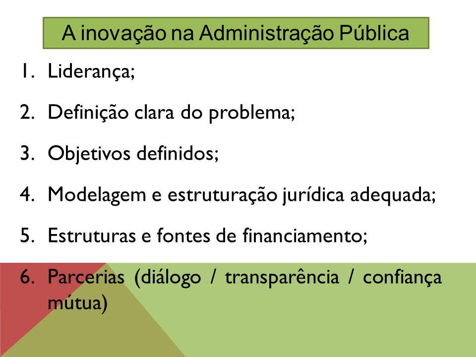 A inovação na Administração Pública