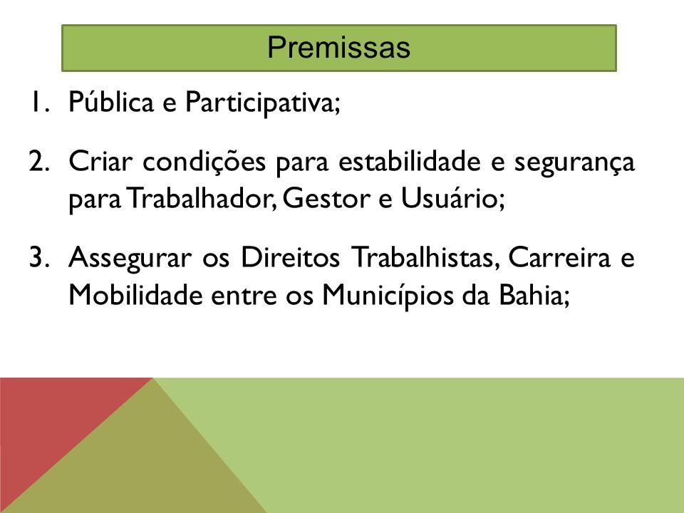 Premissas Pública e Participativa; Criar condições para estabilidade e segurança para Trabalhador, Gestor e Usuário;