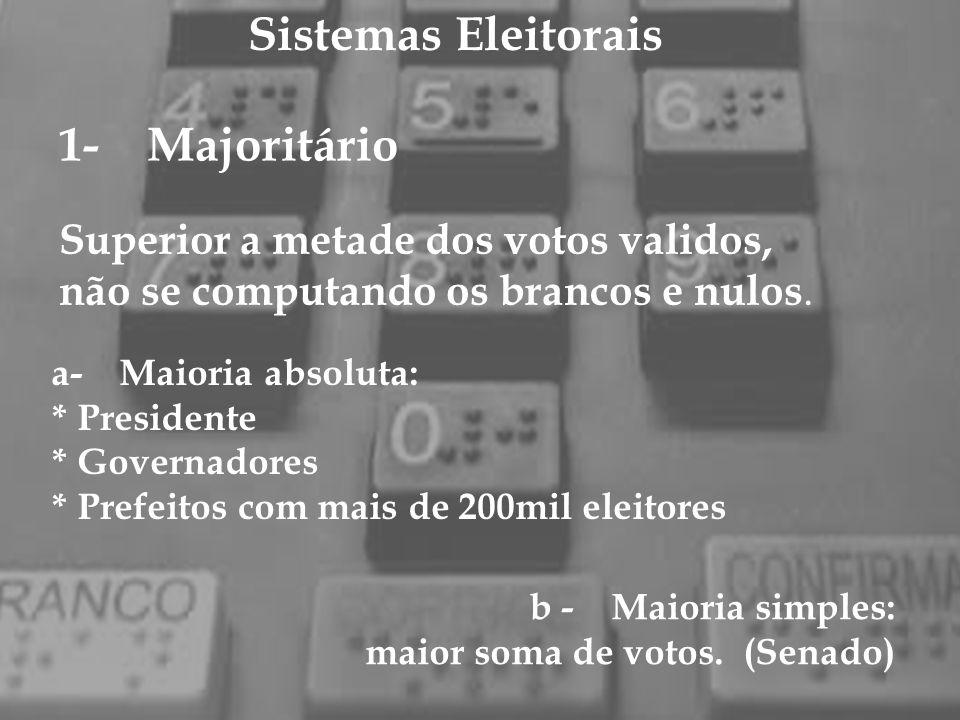 Sistemas Eleitorais 1- Majoritário