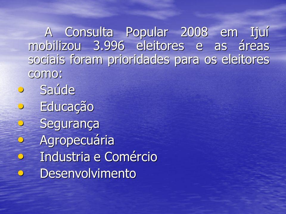 A Consulta Popular 2008 em Ijuí mobilizou 3