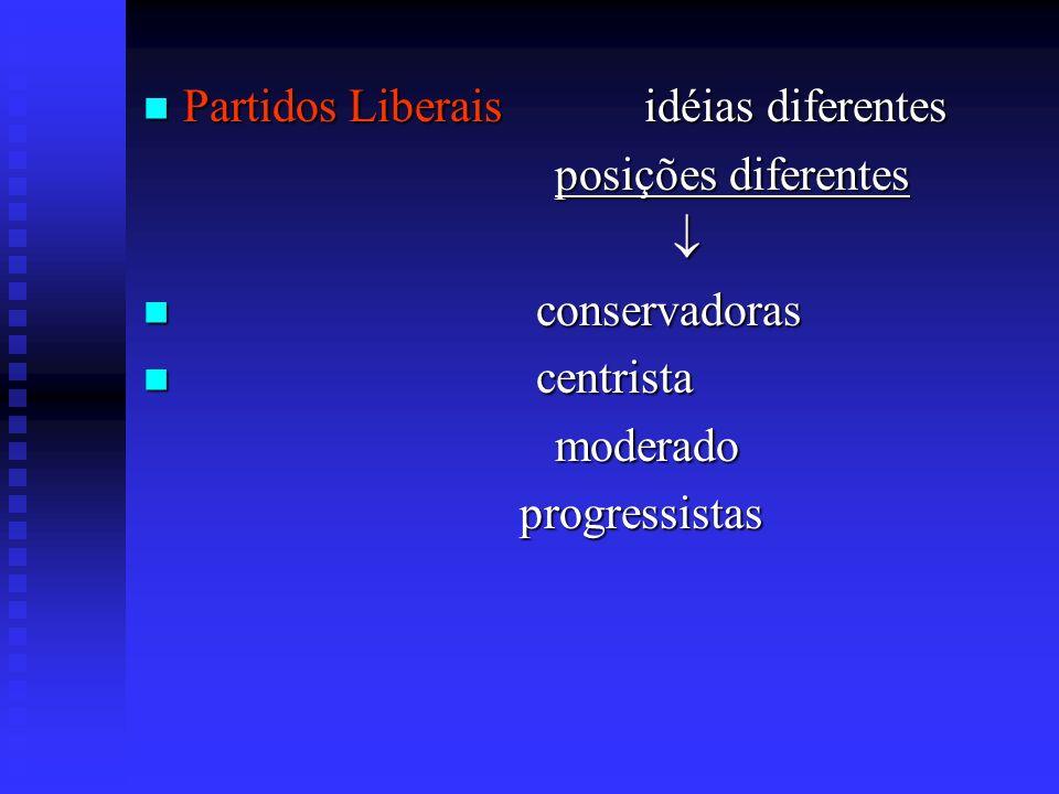 Partidos Liberais idéias diferentes