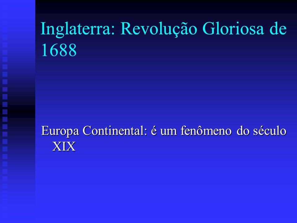 Inglaterra: Revolução Gloriosa de 1688