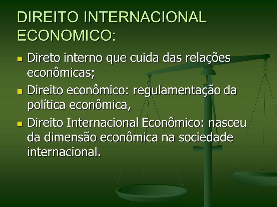 DIREITO INTERNACIONAL ECONOMICO: