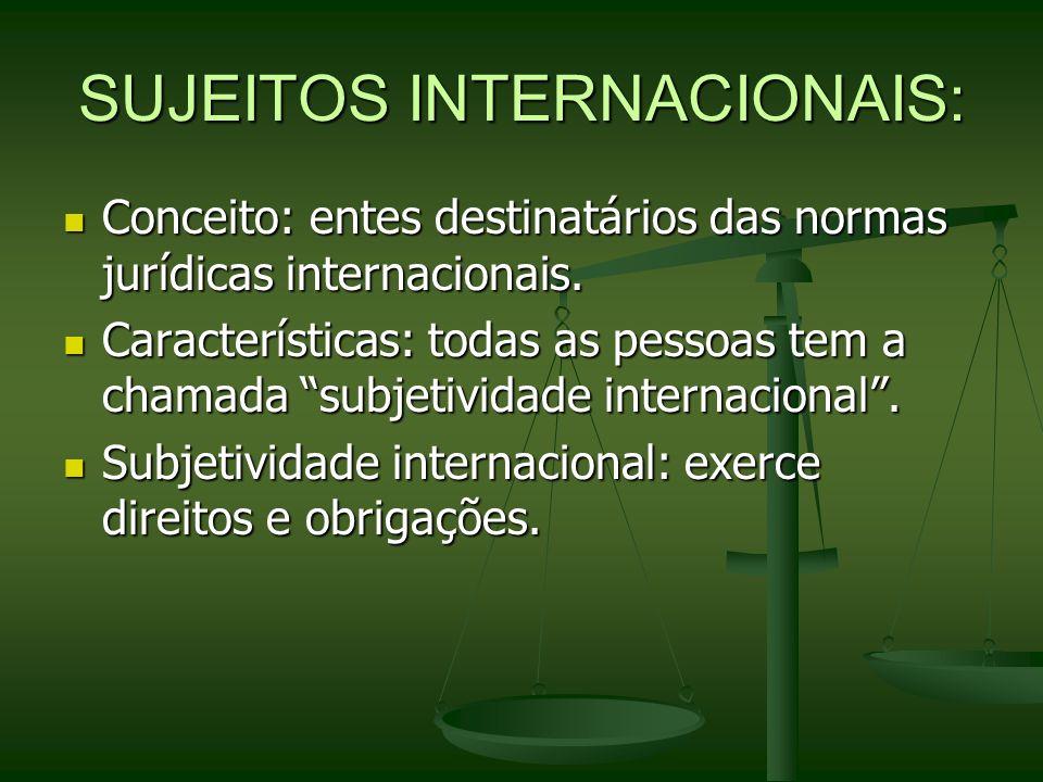 SUJEITOS INTERNACIONAIS:
