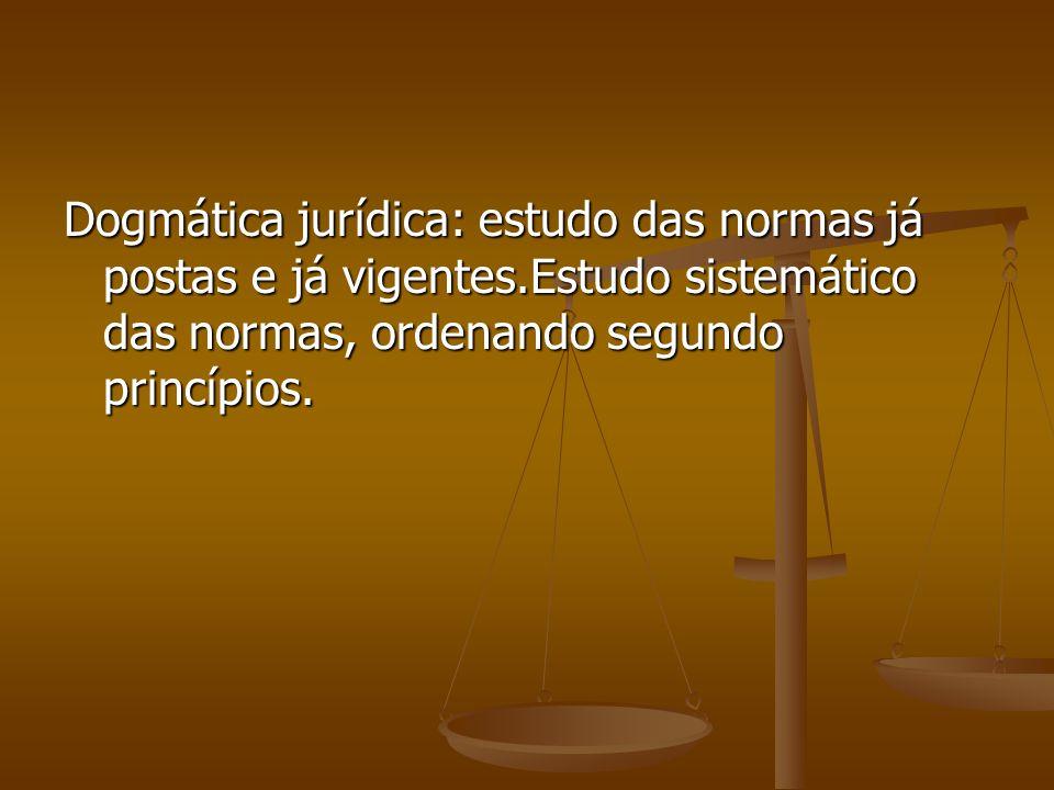 Dogmática jurídica: estudo das normas já postas e já vigentes