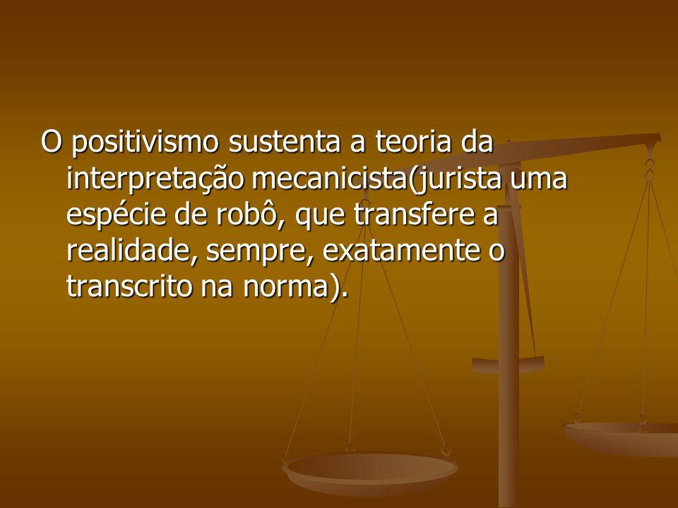 O positivismo sustenta a teoria da interpretação mecanicista(jurista uma espécie de robô, que transfere a realidade, sempre, exatamente o transcrito na norma).