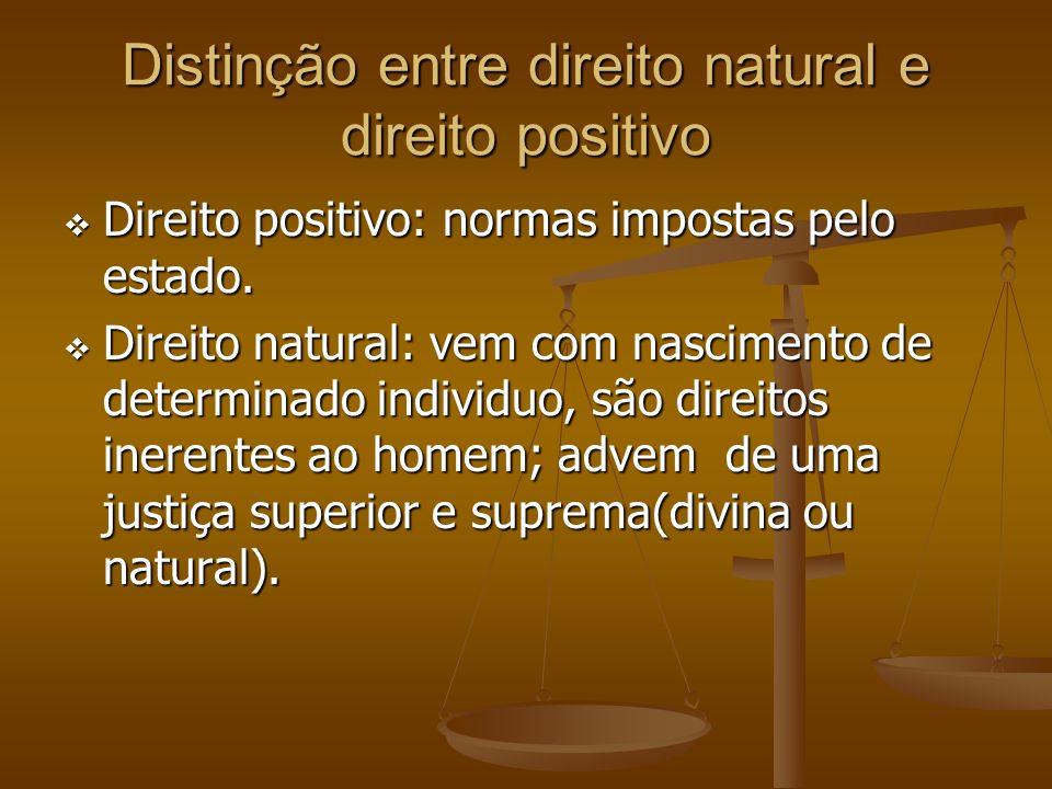 Distinção entre direito natural e direito positivo