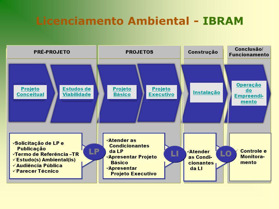 Licenciamento Ambiental - IBRAM