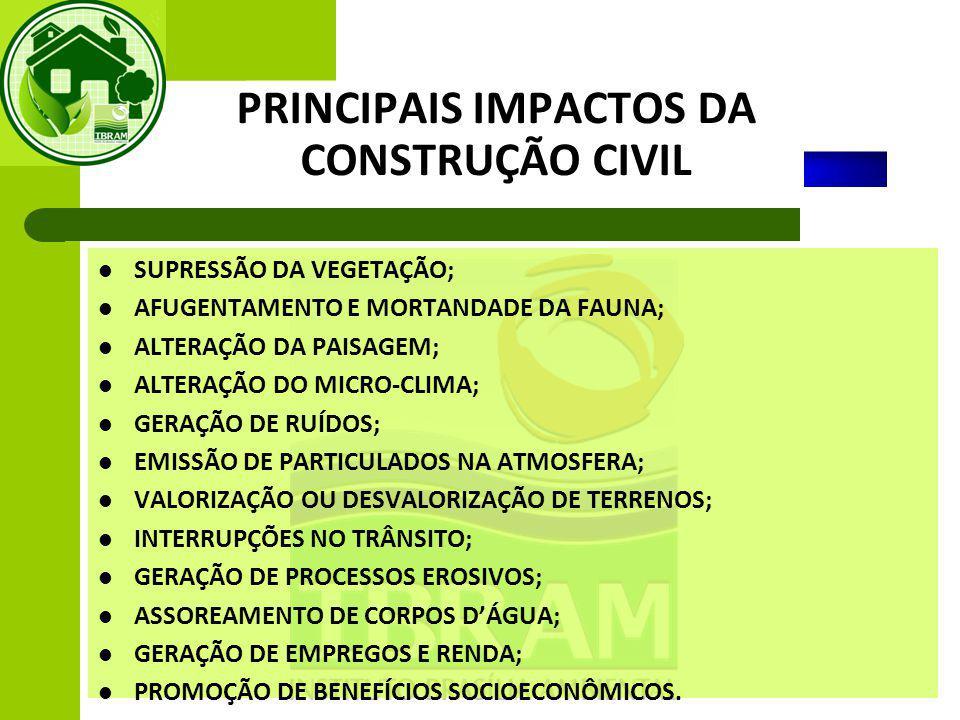 PRINCIPAIS IMPACTOS DA CONSTRUÇÃO CIVIL